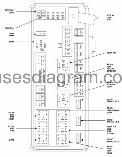 Fuses and relays box diagram Chrysler 300Fuses box diagram