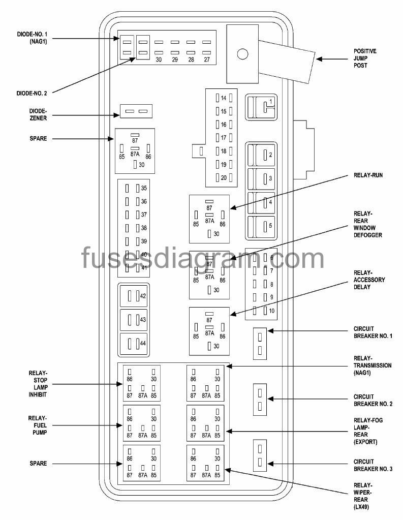 Fuses And Relays Box Diagram Chrysler 300 3 8 V6 Engine Fuse