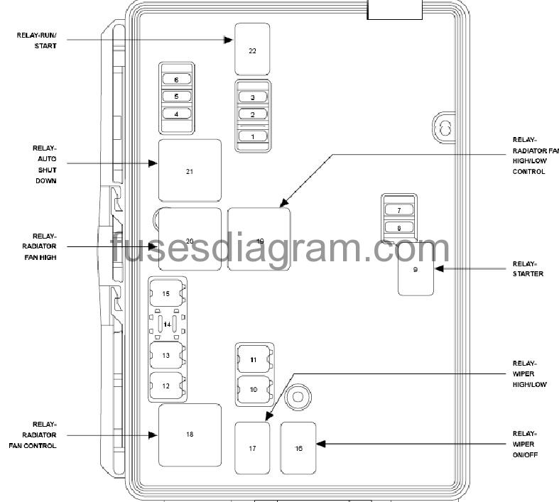 fuses and relays box diagram chrysler 300  fuses box diagram