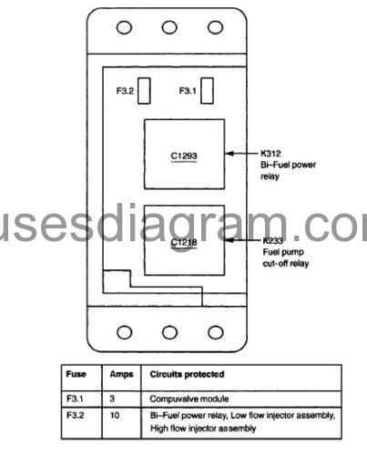 27+ 03 F150 Fuse Box Diagram Images