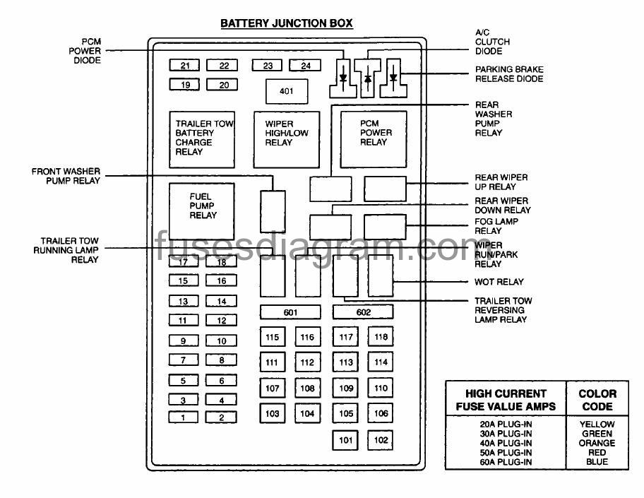 Fuses and relays box diagram Ford Expedition on