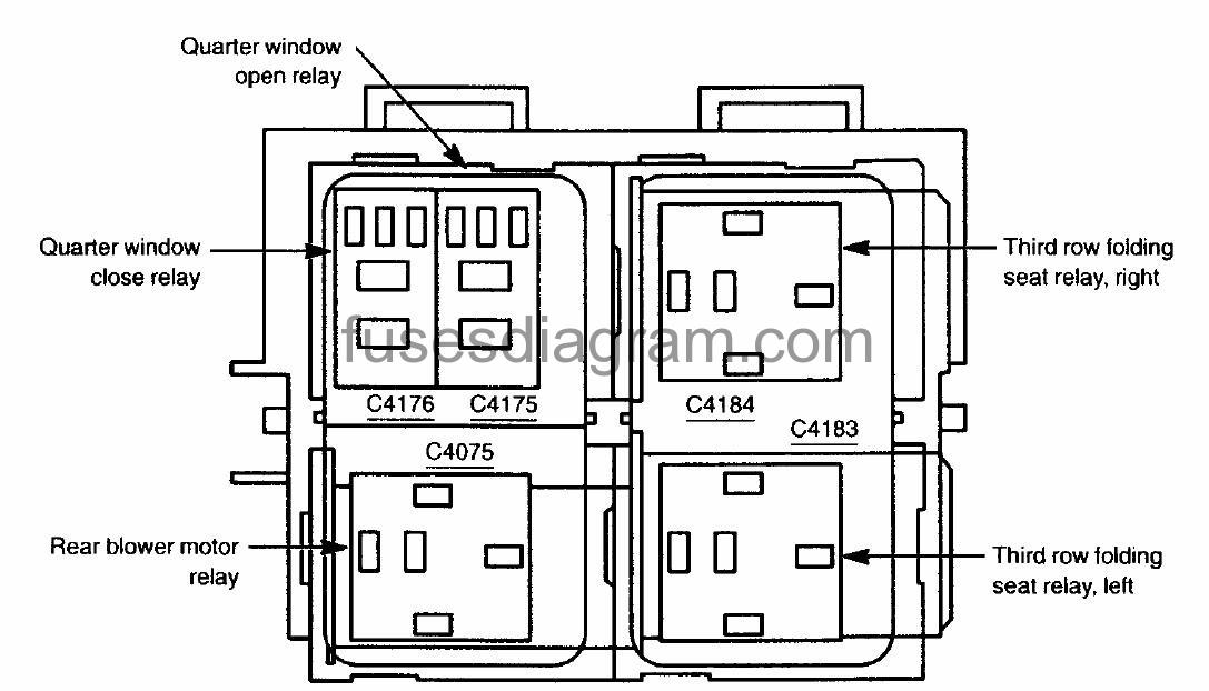 Fuses And Relays Box Diagram Ford Expedition 2