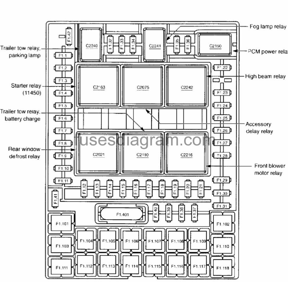 fuses and relays box diagram ford expedition 2. Black Bedroom Furniture Sets. Home Design Ideas
