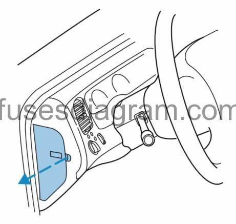 fuses and relays box diagram ford ranger 2001 2009 ford ranger fuse box location ford ranger 2001 2009 blok salon identifying passenger compartment fuse panel fuse box diagram