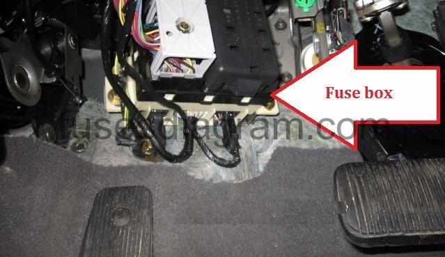 Fuses and relays    box       diagram    Ford Taurus 20002007