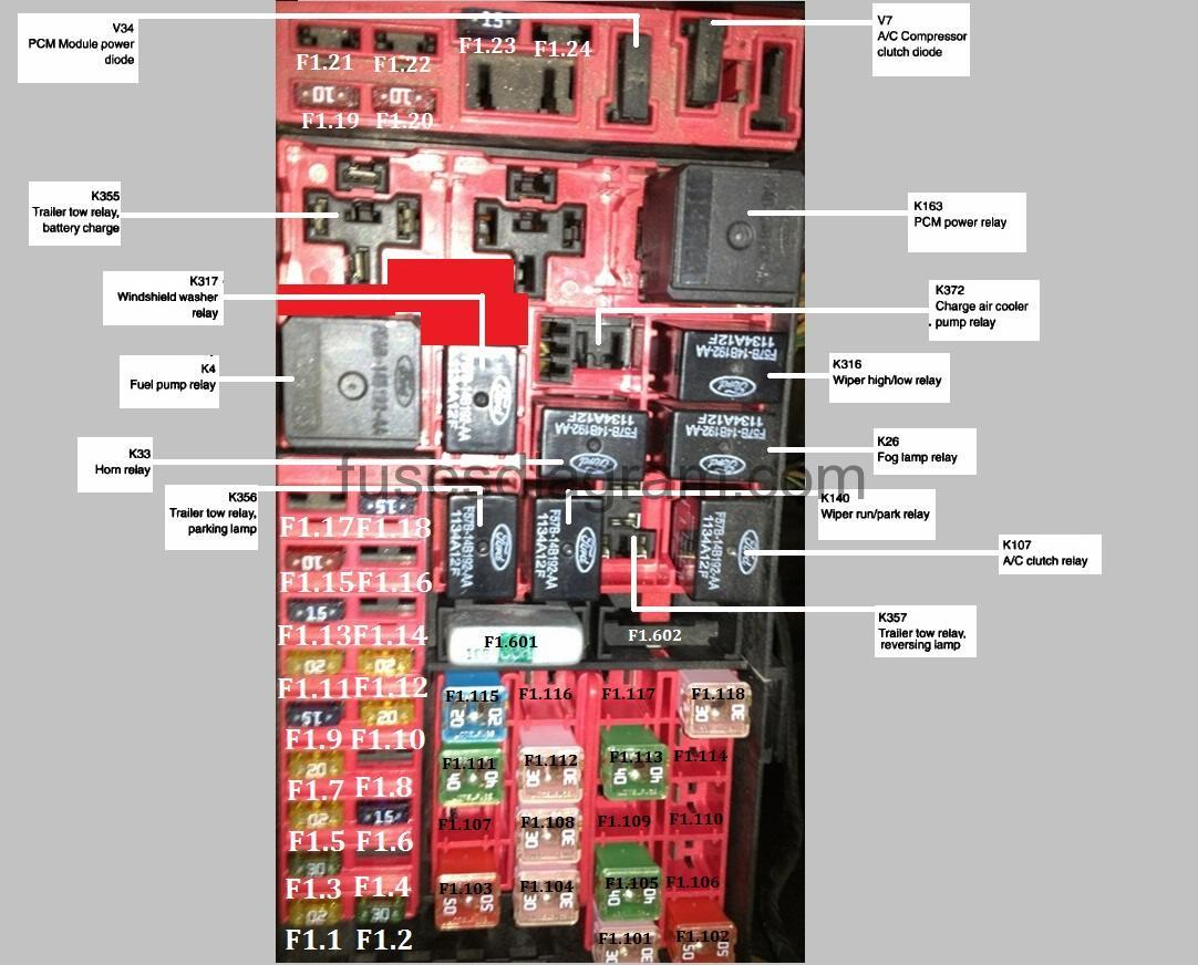 Fuses An Relays Box Diagram Ford F150 1997 2003 2001 F 150 Trailer Fuse