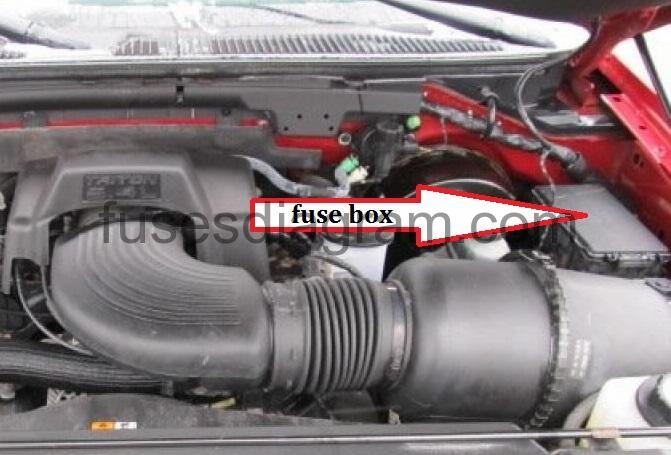 Fuses and relay box diagram Ford F150 1997-2003 on