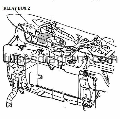 1997 Ford Taurus Fuse Panel Diagram