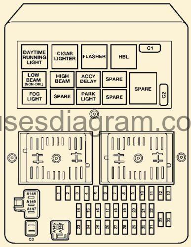Fuses and relays box diagramJeep Grand Cherokee 1999-2004 on