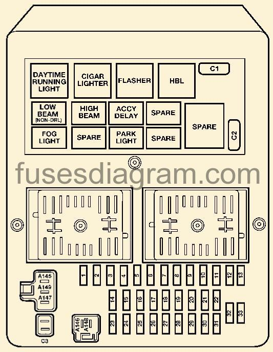 Fuses and relays box diagramJeep Grand Cherokee 1999-2004Fuses box diagram