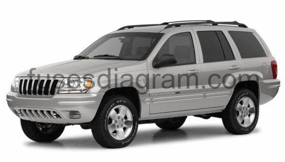 Jeep Grand Cherokee 2 blok fuses and relays box diagramjeep grand cherokee 1999 2004