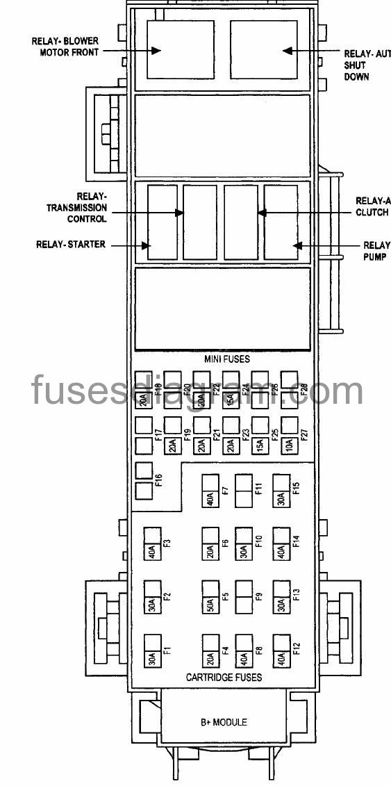 Fuses and relays box diagram Dodge Durango 2 on