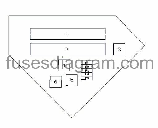 Fuse and relay box diagram BMW 3 E46Fuses box diagram