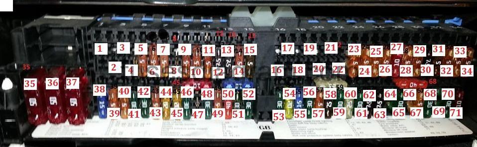 bmw 330 e46 fuse box diagram  | 1024 x 768