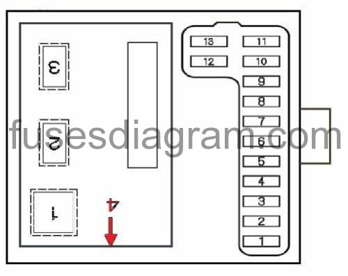 Fuse Box Diagram Honda Accord 1998