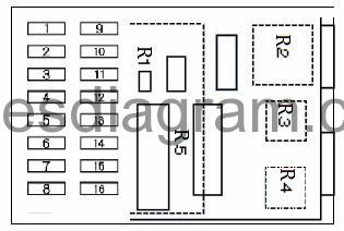 fuse box diagram honda accord 1998-2003 2005 honda accord fuse box diagram