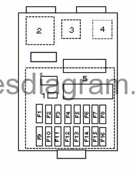 98 honda accord fuse box diagram 2012 honda accord fuse box diagram