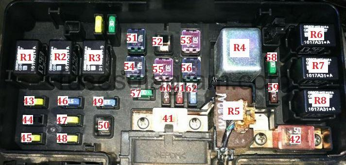 Fuse box diagram Honda Accord 1998-2003Fuses box diagram