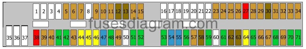[DIAGRAM_5UK]  Fuse and relay box diagram BMW 3 E46 | 2005 Bmw Fuse Box |  | Fuses box diagram