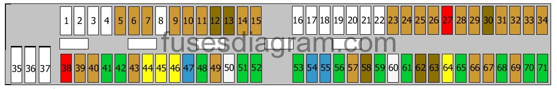 [DIAGRAM_38IS]  Fuse and relay box diagram BMW 3 E46 | 2004 3 Series Fuse Box |  | Fuses box diagram