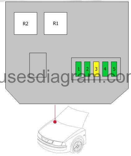Fuse and relay box diagram BMW E90 Ferrari Fuse Box Diagram on