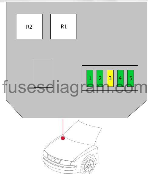 Fuse And Relay Box Diagram Bmw E90