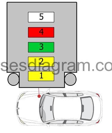 Fuse And Relay Box Diagram Bmw E90