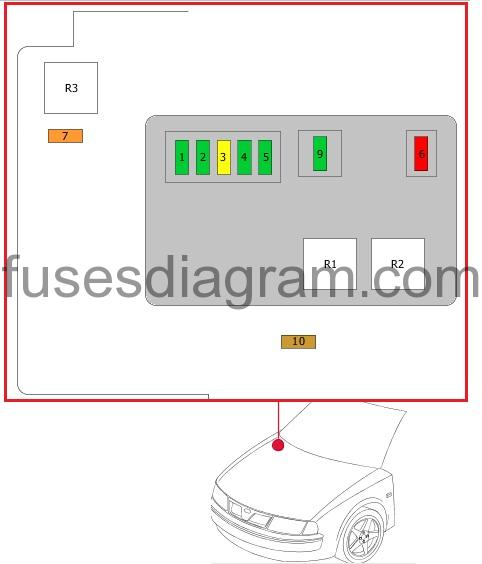 335xi Fuse Box Location