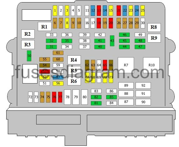 Fuse and relay box diagram BMW E90Fuses box diagram