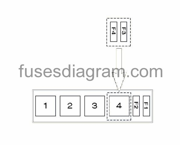 [SCHEMATICS_48ZD]  Fuse box diagram Opel/Vauxhall Corsa B | Fuse Box On Corsa B |  | Fuses box diagram