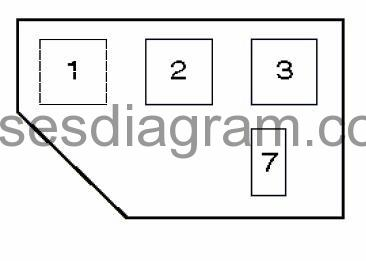 fuse and relay box diagram bmw 3 e36  enbmw e36 blok salon 2