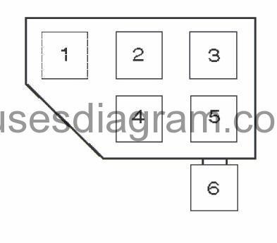 ENBMW e36 blok salon fuse and relay box diagram bmw 3 e36