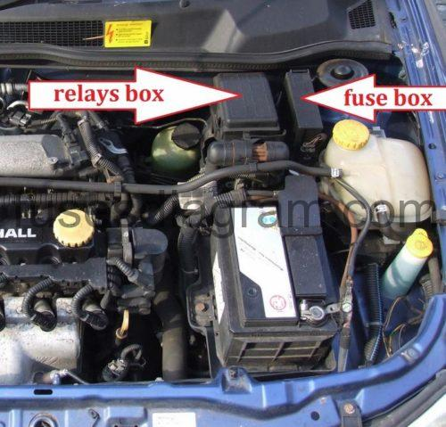 Vauxhall Cruise Control Diagram : Fuse and relay box diagram opel vauxhall astra g