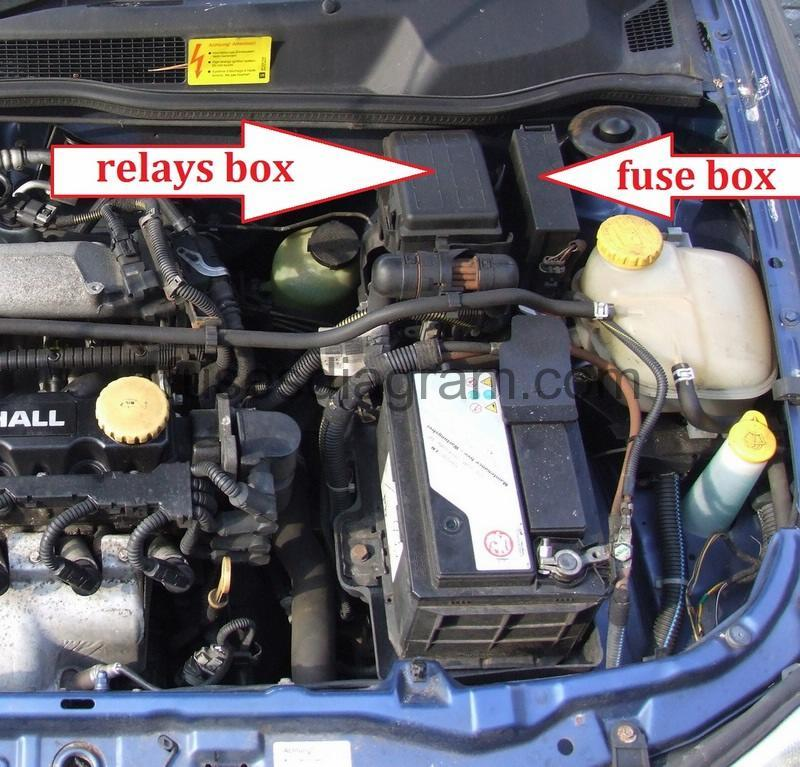fuse and relay box diagram opel vauxhall astra g 2005 astra fuse box layout opel astra g fuse box diagram #14