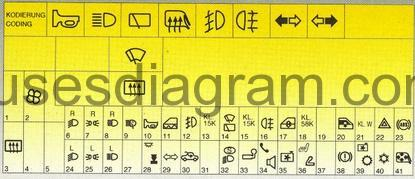 fuse and relay box diagram opel/vauxhall astra g  fuses box diagram