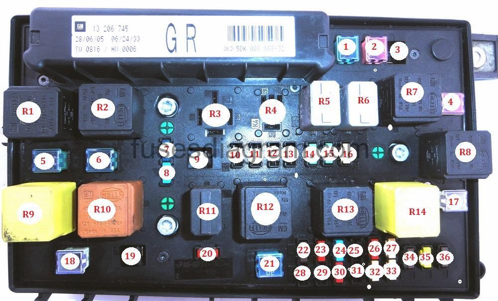 fuses and relays box diagram opel vauxhall astra h fuse sizes chart 06 astra fuse box location #10