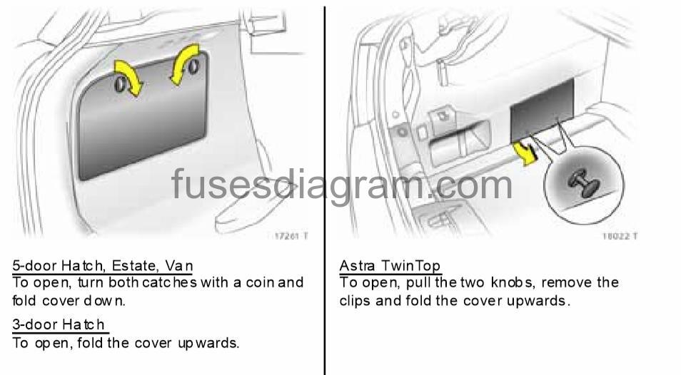 fuses and relays box diagram opel/vauxhall astra h  fuses box diagram