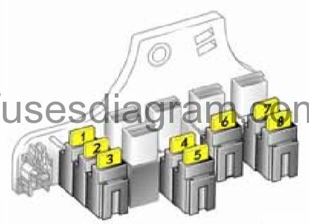 fuses and relays box diagram opel/vauxhall astra h astra h rear fuse box astra j fuse box diagram fuses box diagram