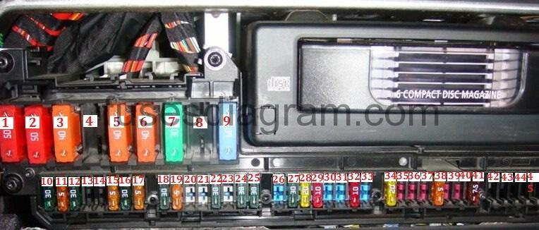 fuse and relay box diagram bmw e60  fuses box diagram