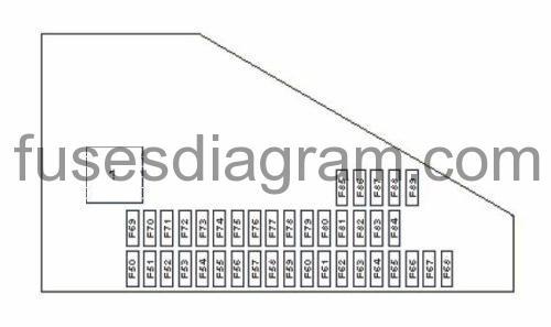 fuse and relay box diagram bmw e60