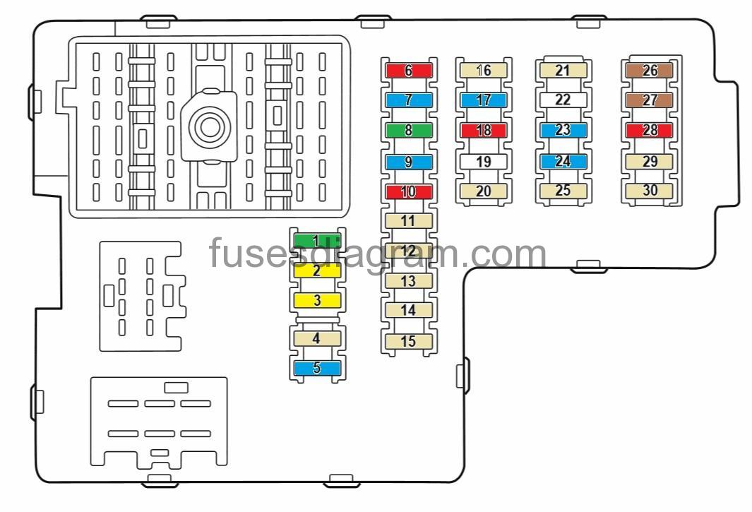 Fuses and relays box diagram Mercury Mountaineer 2002-2005Fuses box diagram