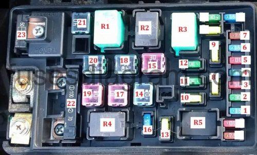 fuse box diagram honda accord 2003 2008