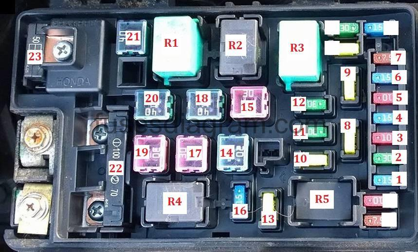 Fuse box diagram Honda Accord 2003-2008Fuses box diagram