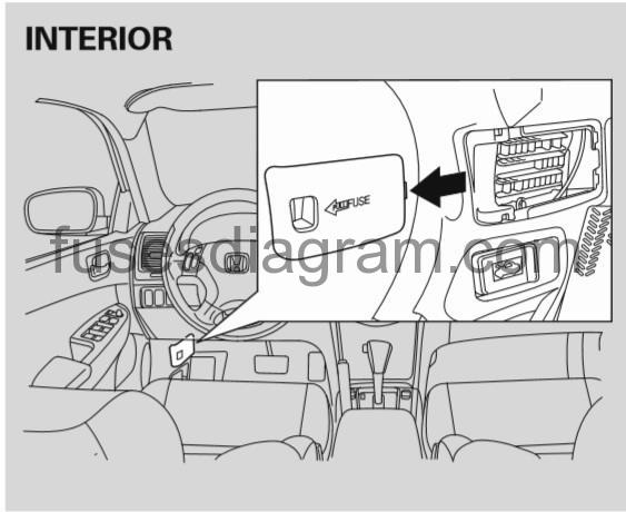 Fuse box diagram Honda Accord 2003-2008