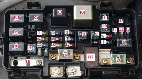 Fuse box diagram Honda Civic 2001 2006