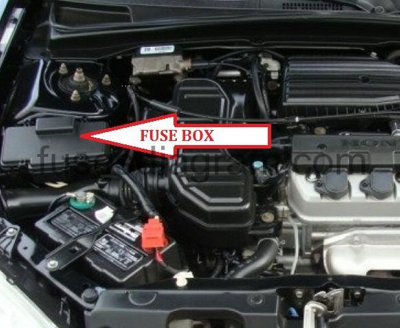 [QMVU_8575]  Fuse box diagram Honda Civic 2001-2006 | 2007 Honda Civic Under Hood Fuse Relay Box |  | Fuses box diagram