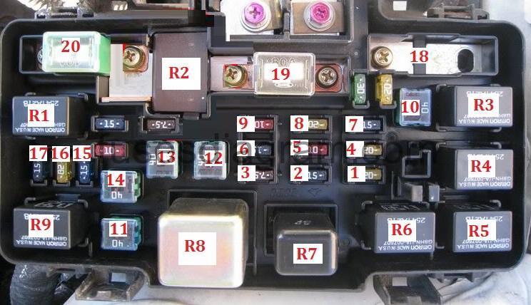 fuse box diagram honda cr