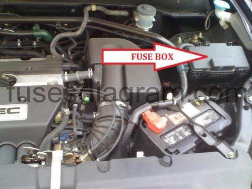 Fuse box    diagram       Honda       CR      V    20022006