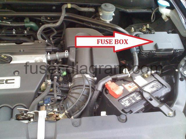 Fuse box diagram Honda CR-V 2002-2006Fuses box diagram