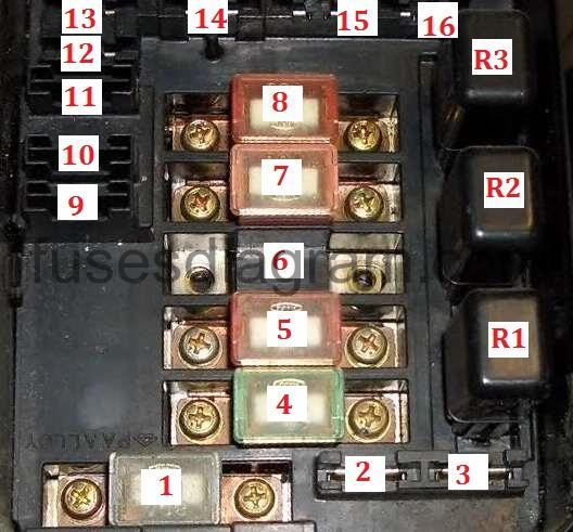 fuse box diagram honda civic 1991 1995. Black Bedroom Furniture Sets. Home Design Ideas